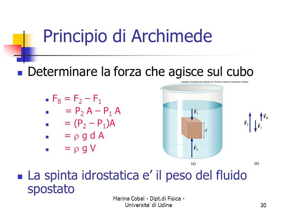Marina Cobal - Dipt.di Fisica - Universita' di Udine30 Principio di Archimede Determinare la forza che agisce sul cubo F B = F 2 – F 1 = P 2 A – P 1 A