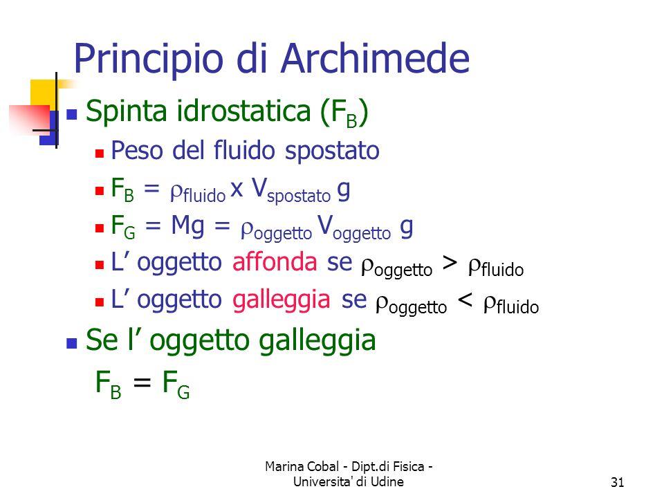 Marina Cobal - Dipt.di Fisica - Universita' di Udine31 Principio di Archimede Spinta idrostatica (F B ) Peso del fluido spostato F B = fluido x V spos