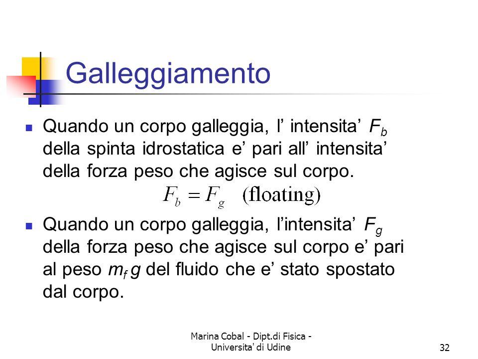 Marina Cobal - Dipt.di Fisica - Universita' di Udine32 Galleggiamento Quando un corpo galleggia, l intensita F b della spinta idrostatica e pari all i