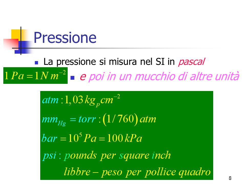 Marina Cobal - Dipt.di Fisica - Universita' di Udine8 Pressione La pressione si misura nel SI in pascal e poi in un mucchio di altre unità