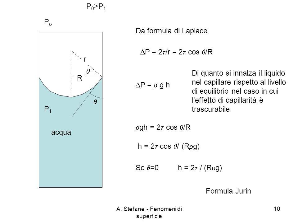 A. Stefanel - Fenomeni di superficie 10 PoPo P1P1 P 0 >P 1 acqua R r Da formula di Laplace P = 2 /r = 2 cos /R P = g h Di quanto si innalza il liquido