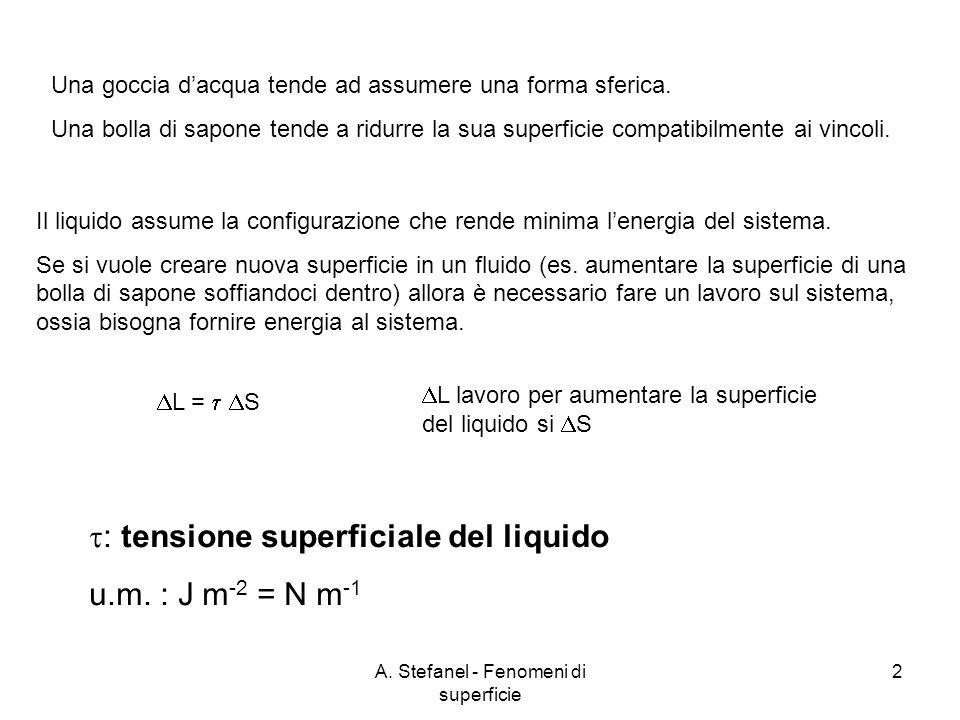 A. Stefanel - Fenomeni di superficie 2 Una goccia dacqua tende ad assumere una forma sferica. Una bolla di sapone tende a ridurre la sua superficie co