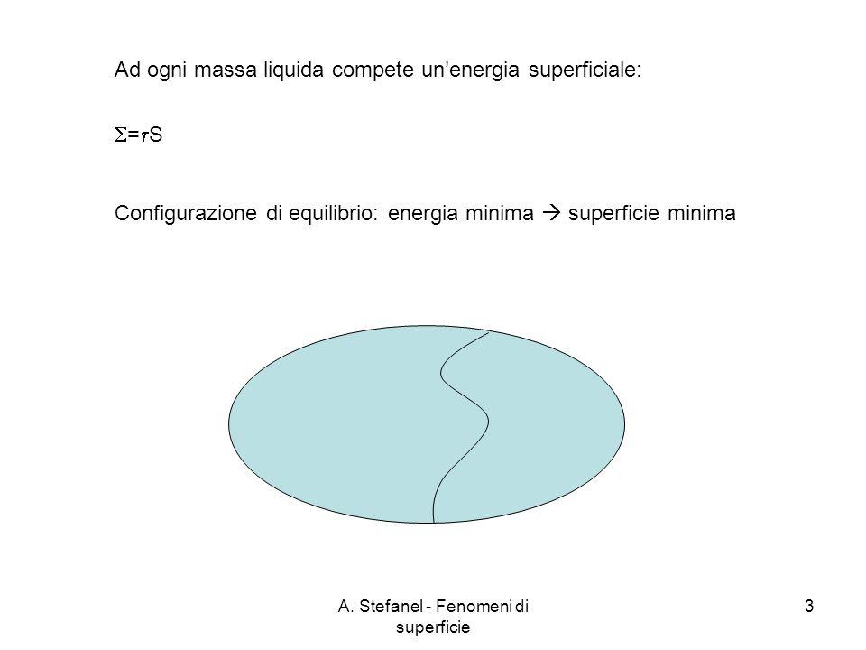 A. Stefanel - Fenomeni di superficie 3 Ad ogni massa liquida compete unenergia superficiale: = S Configurazione di equilibrio: energia minima superfic