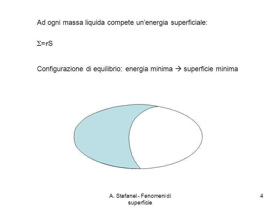 A. Stefanel - Fenomeni di superficie 4 Ad ogni massa liquida compete unenergia superficiale: = S Configurazione di equilibrio: energia minima superfic