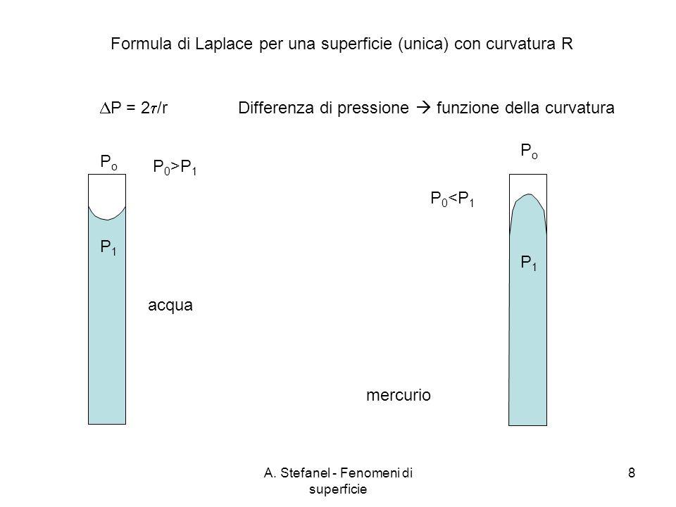 A. Stefanel - Fenomeni di superficie 8 Formula di Laplace per una superficie (unica) con curvatura R P = 2 /r Differenza di pressione funzione della c