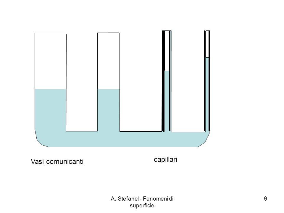 A. Stefanel - Fenomeni di superficie 9 Vasi comunicanti capillari