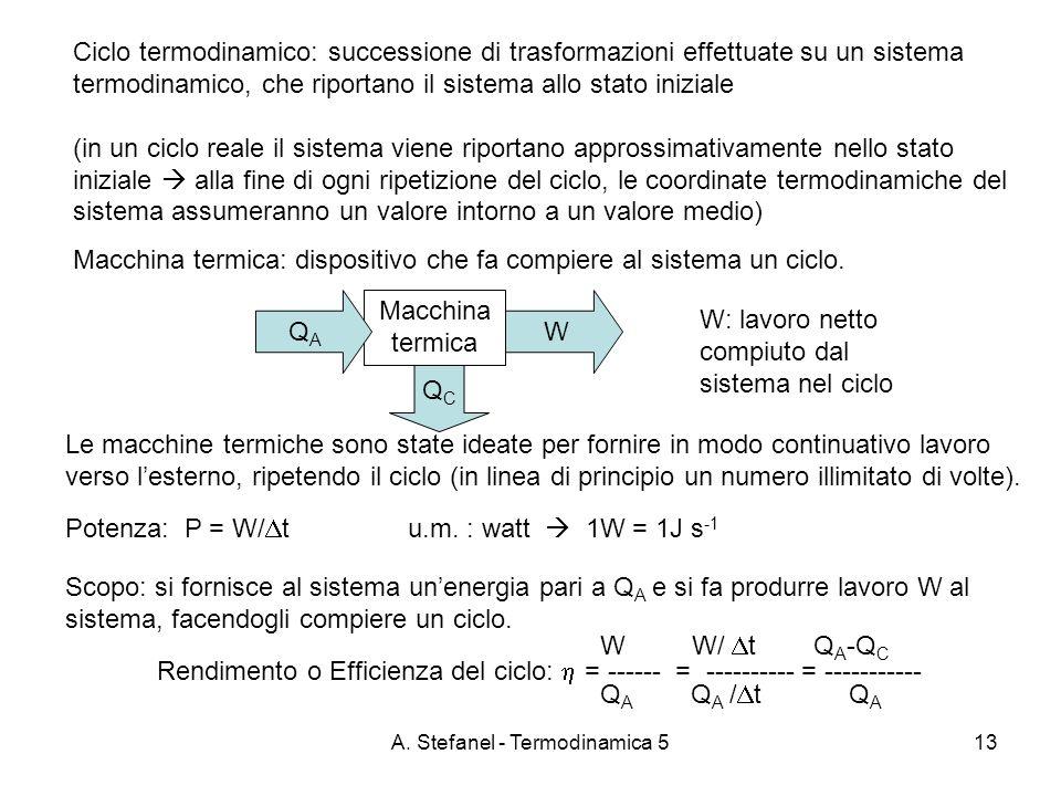 A. Stefanel - Termodinamica 513 QCQC Ciclo termodinamico: successione di trasformazioni effettuate su un sistema termodinamico, che riportano il siste