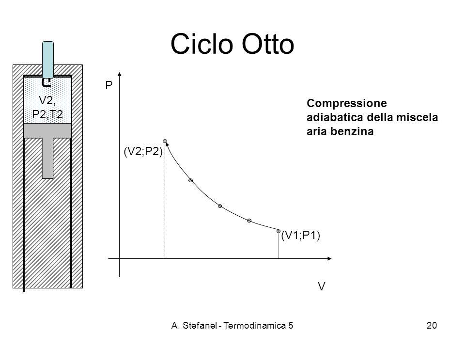 A. Stefanel - Termodinamica 520 Ciclo Otto V2, P2,T2 P V (V1;P1) (V2;P2) Compressione adiabatica della miscela aria benzina