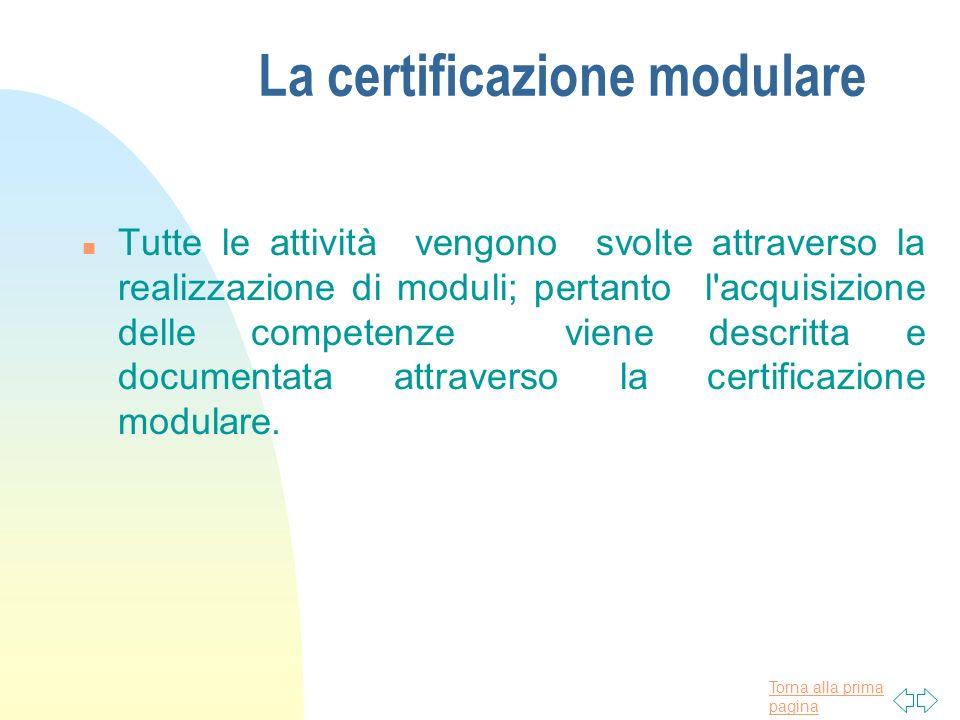 Torna alla prima pagina La certificazione modulare n Tutte le attività vengono svolte attraverso la realizzazione di moduli; pertanto l acquisizione delle competenze viene descritta e documentata attraverso la certificazione modulare.