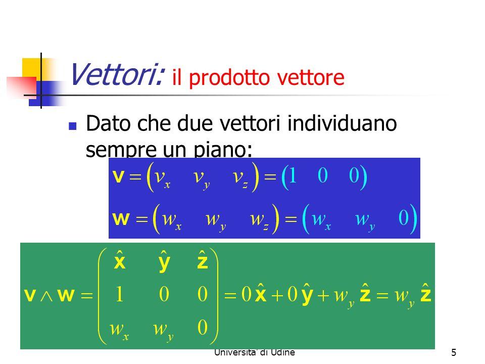 Marina Cobal - Dipt.di Fisica - Universita' di Udine5 Vettori: il prodotto vettore Dato che due vettori individuano sempre un piano:
