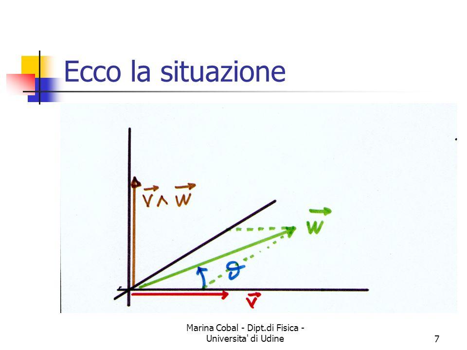 Marina Cobal - Dipt.di Fisica - Universita' di Udine7 Ecco la situazione