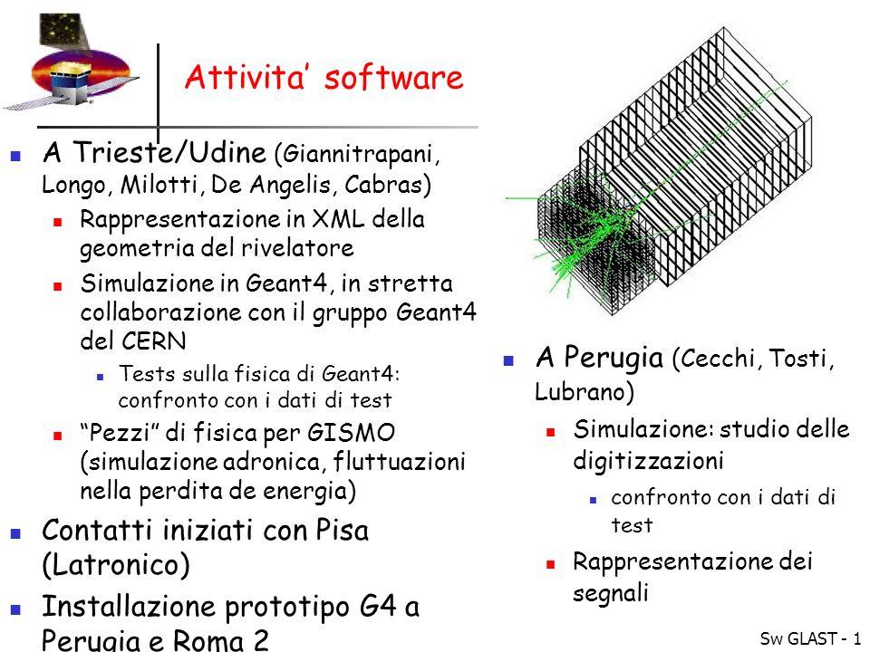 Sw GLAST - 1 Attivita software A Trieste/Udine (Giannitrapani, Longo, Milotti, De Angelis, Cabras) Rappresentazione in XML della geometria del rivelatore Simulazione in Geant4, in stretta collaborazione con il gruppo Geant4 del CERN Tests sulla fisica di Geant4: confronto con i dati di test Pezzi di fisica per GISMO (simulazione adronica, fluttuazioni nella perdita de energia) Contatti iniziati con Pisa (Latronico) Installazione prototipo G4 a Perugia e Roma 2 A Perugia (Cecchi, Tosti, Lubrano) Simulazione: studio delle digitizzazioni confronto con i dati di test Rappresentazione dei segnali