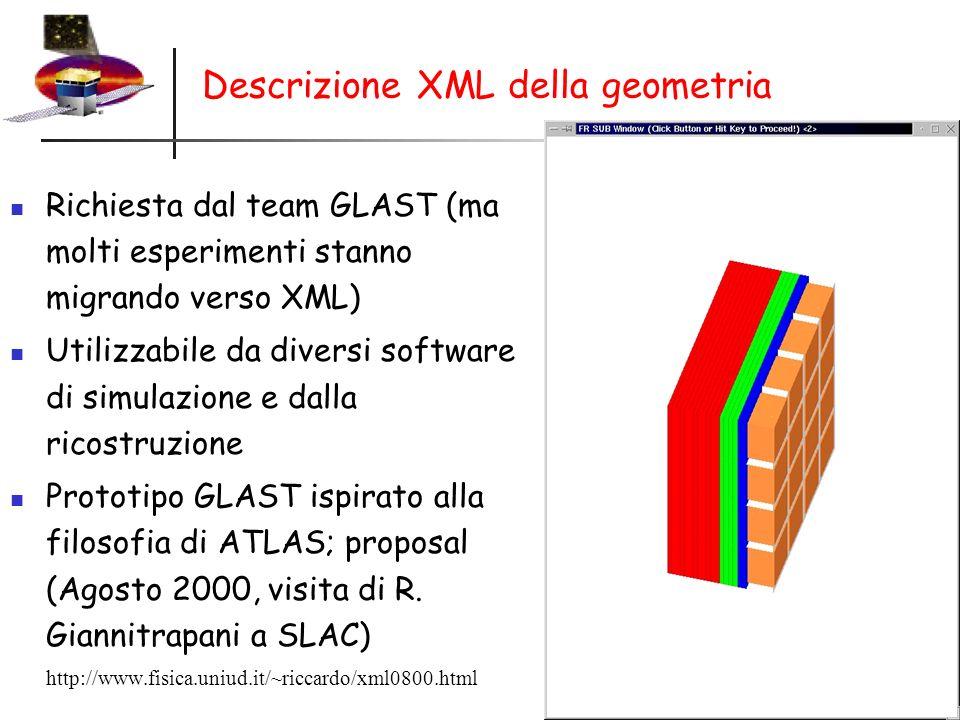 Sw GLAST - 2 Descrizione XML della geometria Richiesta dal team GLAST (ma molti esperimenti stanno migrando verso XML) Utilizzabile da diversi software di simulazione e dalla ricostruzione Prototipo GLAST ispirato alla filosofia di ATLAS; proposal (Agosto 2000, visita di R.
