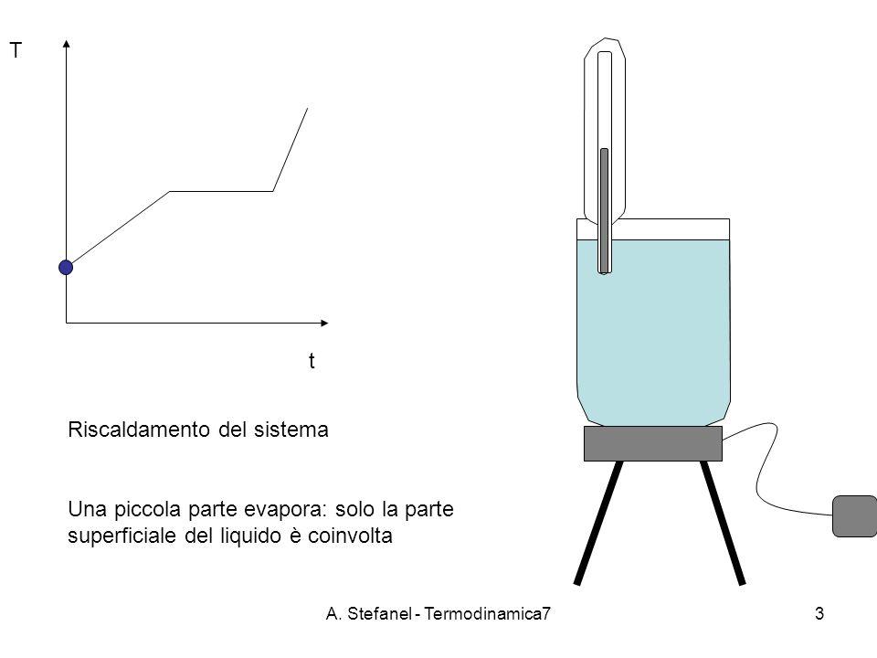 A. Stefanel - Termodinamica73 t T Riscaldamento del sistema Una piccola parte evapora: solo la parte superficiale del liquido è coinvolta