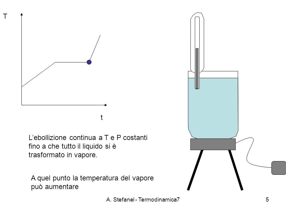 A. Stefanel - Termodinamica75 t T Lebollizione continua a T e P costanti fino a che tutto il liquido si è trasformato in vapore. A quel punto la tempe