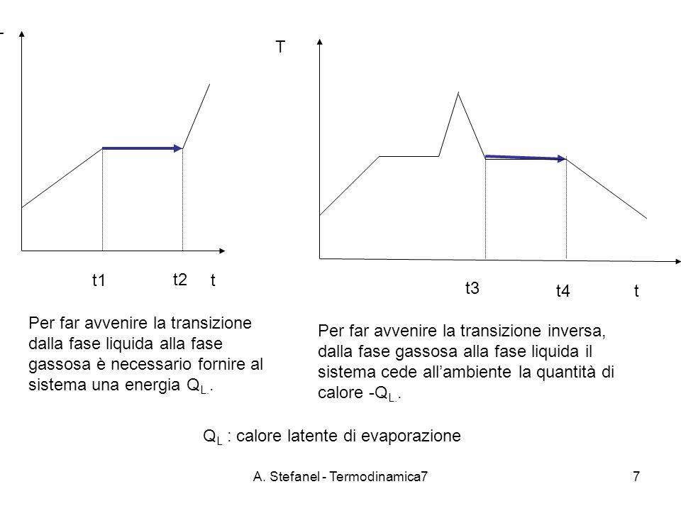 A. Stefanel - Termodinamica77 t T Per far avvenire la transizione dalla fase liquida alla fase gassosa è necessario fornire al sistema una energia Q L