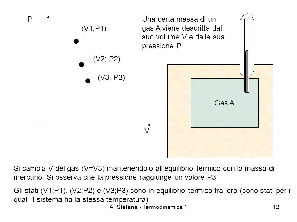 A. Stefanel - Termodinamica 112 PUna certa massa di un gas A viene descritta dal suo volume V e dalla sua pressione P. Si cambia V del gas (V=V3) mant