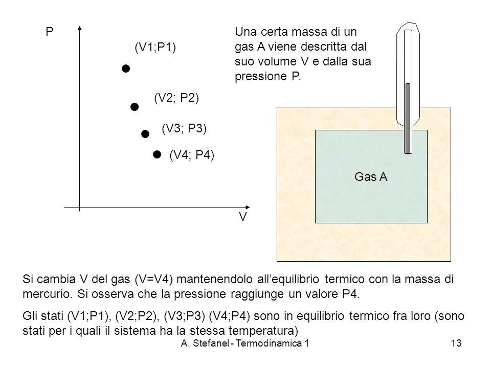 A. Stefanel - Termodinamica 113 PUna certa massa di un gas A viene descritta dal suo volume V e dalla sua pressione P. Si cambia V del gas (V=V4) mant