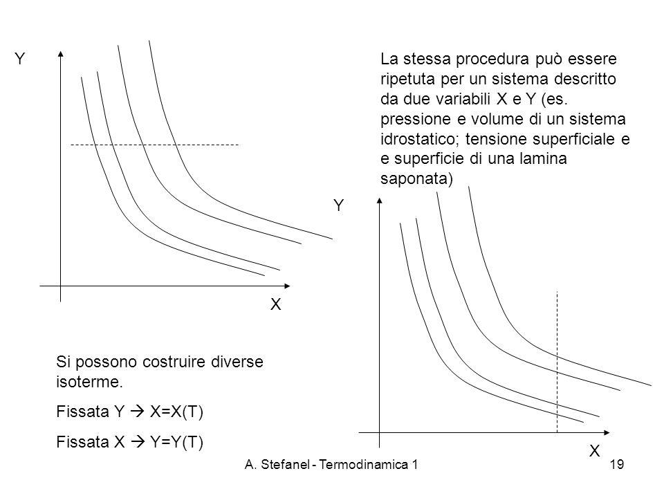 A. Stefanel - Termodinamica 119 Y X La stessa procedura può essere ripetuta per un sistema descritto da due variabili X e Y (es. pressione e volume di