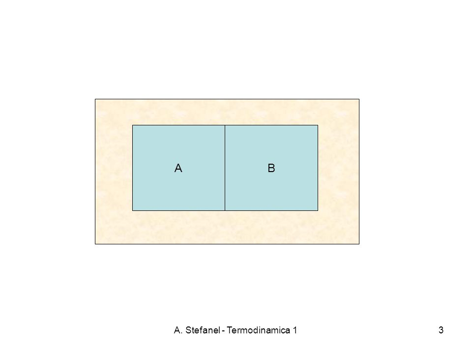 A. Stefanel - Termodinamica 13 AB