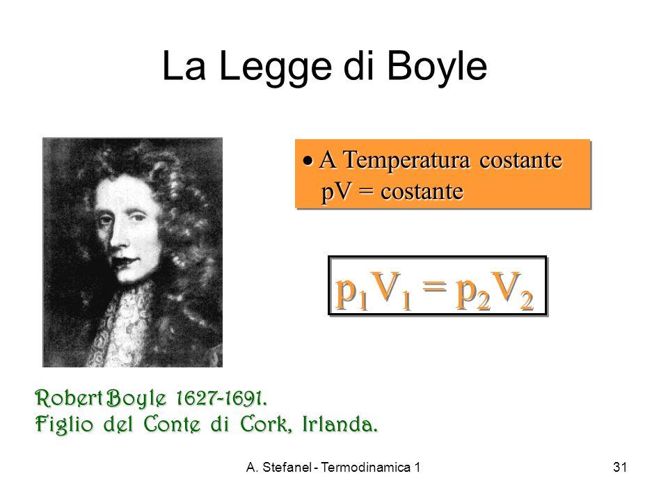 A. Stefanel - Termodinamica 131 p 1 V 1 = p 2 V 2 La Legge di Boyle A Temperatura costante pV = costante A Temperatura costante pV = costante Robert B