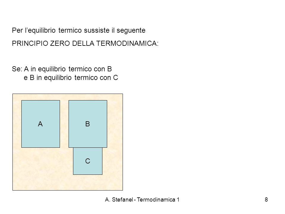 A. Stefanel - Termodinamica 18 Per lequilibrio termico sussiste il seguente PRINCIPIO ZERO DELLA TERMODINAMICA: Se: A in equilibrio termico con B e B
