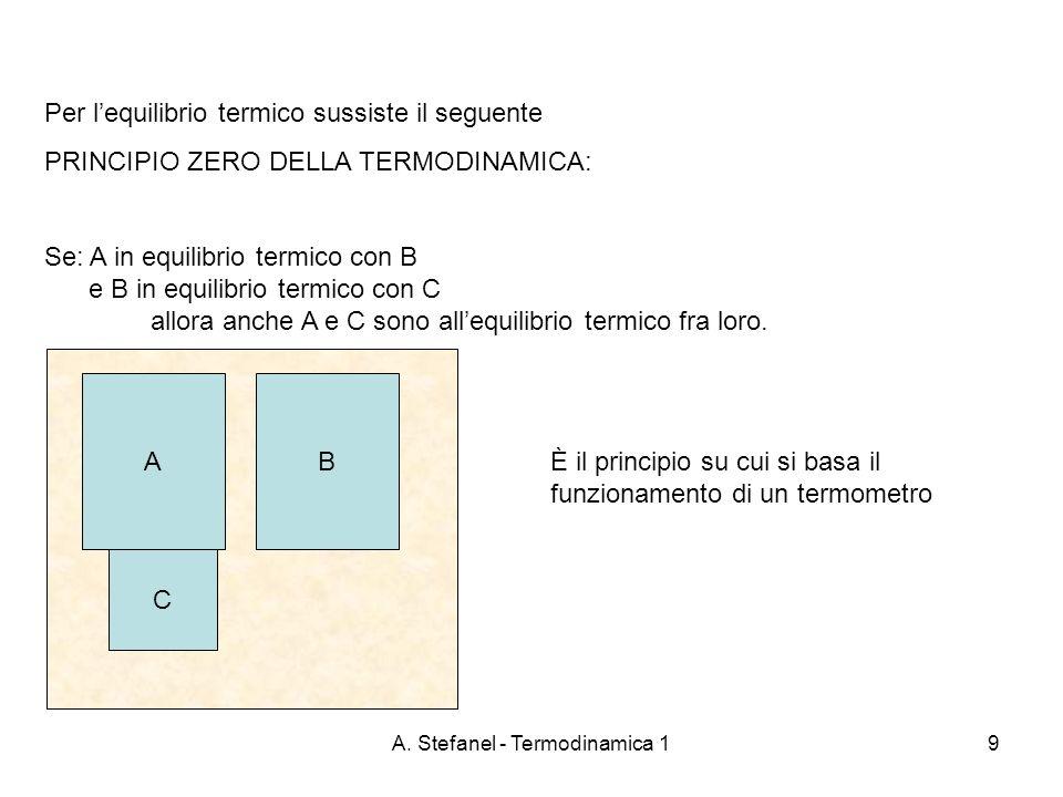 A. Stefanel - Termodinamica 19 AB C È il principio su cui si basa il funzionamento di un termometro Per lequilibrio termico sussiste il seguente PRINC