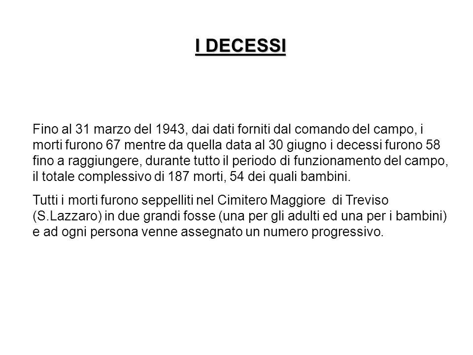 I DECESSI Fino al 31 marzo del 1943, dai dati forniti dal comando del campo, i morti furono 67 mentre da quella data al 30 giugno i decessi furono 58