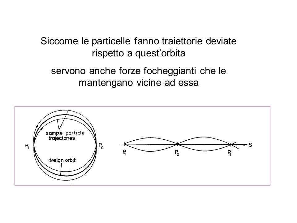 Siccome le particelle fanno traiettorie deviate rispetto a questorbita servono anche forze focheggianti che le mantengano vicine ad essa