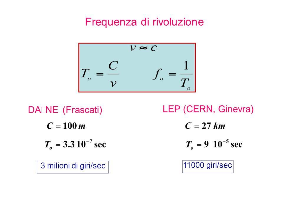 Frequenza di rivoluzione 3 milioni di giri/sec DA NE (Frascati) LEP (CERN, Ginevra) 11000 giri/sec