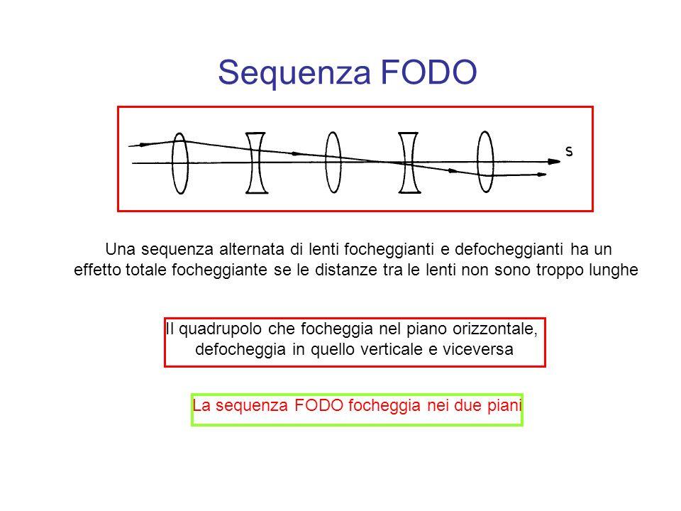 Sequenza FODO Una sequenza alternata di lenti focheggianti e defocheggianti ha un effetto totale focheggiante se le distanze tra le lenti non sono troppo lunghe Il quadrupolo che focheggia nel piano orizzontale, defocheggia in quello verticale e viceversa La sequenza FODO focheggia nei due piani