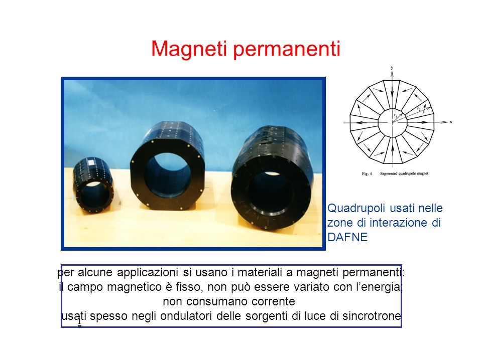 Magneti permanenti i per alcune applicazioni si usano i materiali a magneti permanenti: il campo magnetico è fisso, non può essere variato con lenergia; non consumano corrente usati spesso negli ondulatori delle sorgenti di luce di sincrotrone Quadrupoli usati nelle zone di interazione di DAFNE