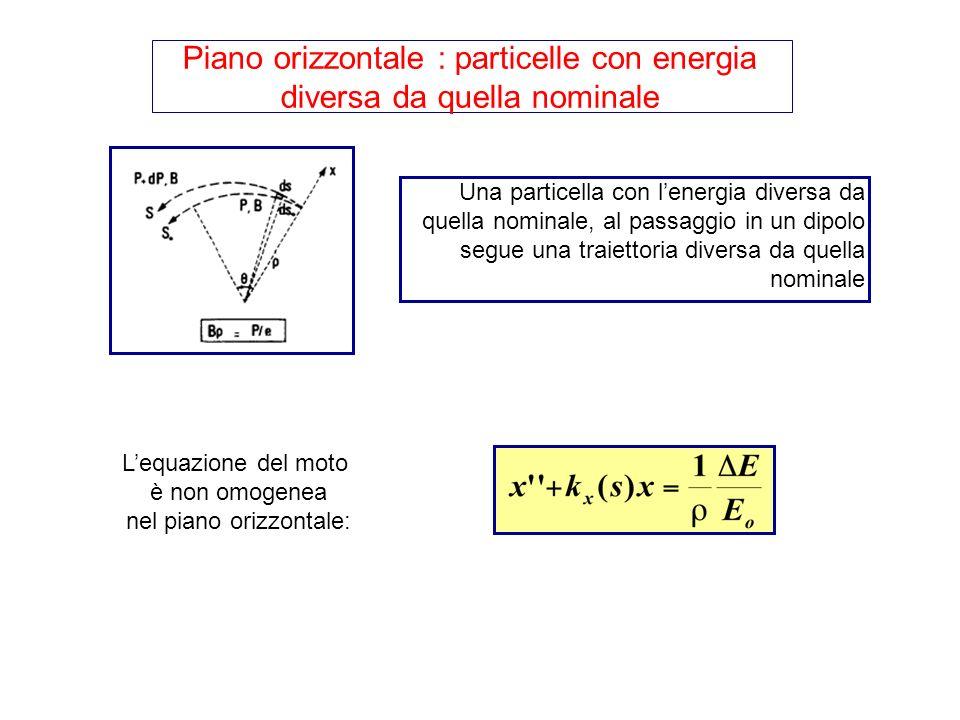 Piano orizzontale : particelle con energia diversa da quella nominale Lequazione del moto è non omogenea nel piano orizzontale: Una particella con lenergia diversa da quella nominale, al passaggio in un dipolo segue una traiettoria diversa da quella nominale