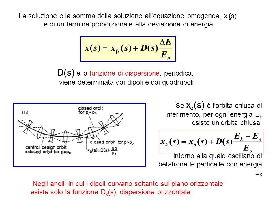 La soluzione è la somma della soluzione allequazione omogenea, x (s) e di un termine proporzionale alla deviazione di energia D(s) è la funzione di dispersione, periodica, viene determinata dai dipoli e dai quadrupoli Se x o (s) è lorbita chiusa di riferimento, per ogni energia E k esiste unorbita chiusa, intorno alla quale oscillano di betatrone le particelle con energia E k Negli anelli in cui i dipoli curvano soltanto sul piano orizzontale esiste solo la funzione D x (s), dispersione orizzontale