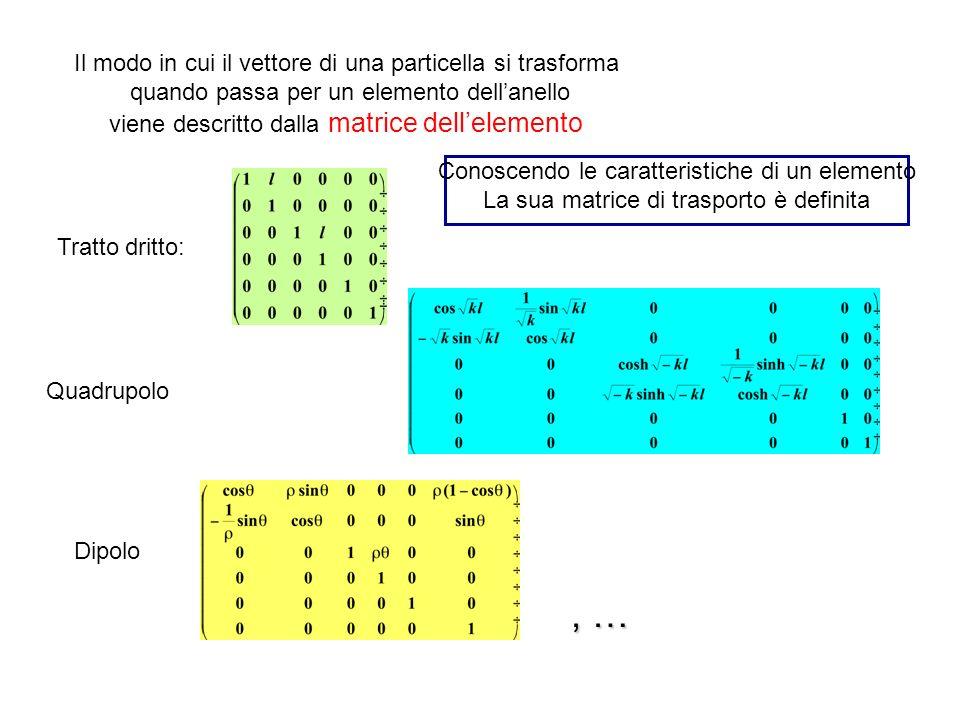 Il modo in cui il vettore di una particella si trasforma quando passa per un elemento dellanello viene descritto dalla matrice dellelemento Tratto dri