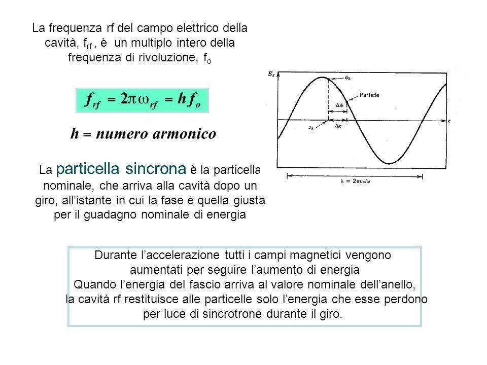 Durante laccelerazione tutti i campi magnetici vengono aumentati per seguire laumento di energia Quando lenergia del fascio arriva al valore nominale dellanello, la cavità rf restituisce alle particelle solo lenergia che esse perdono per luce di sincrotrone durante il giro.