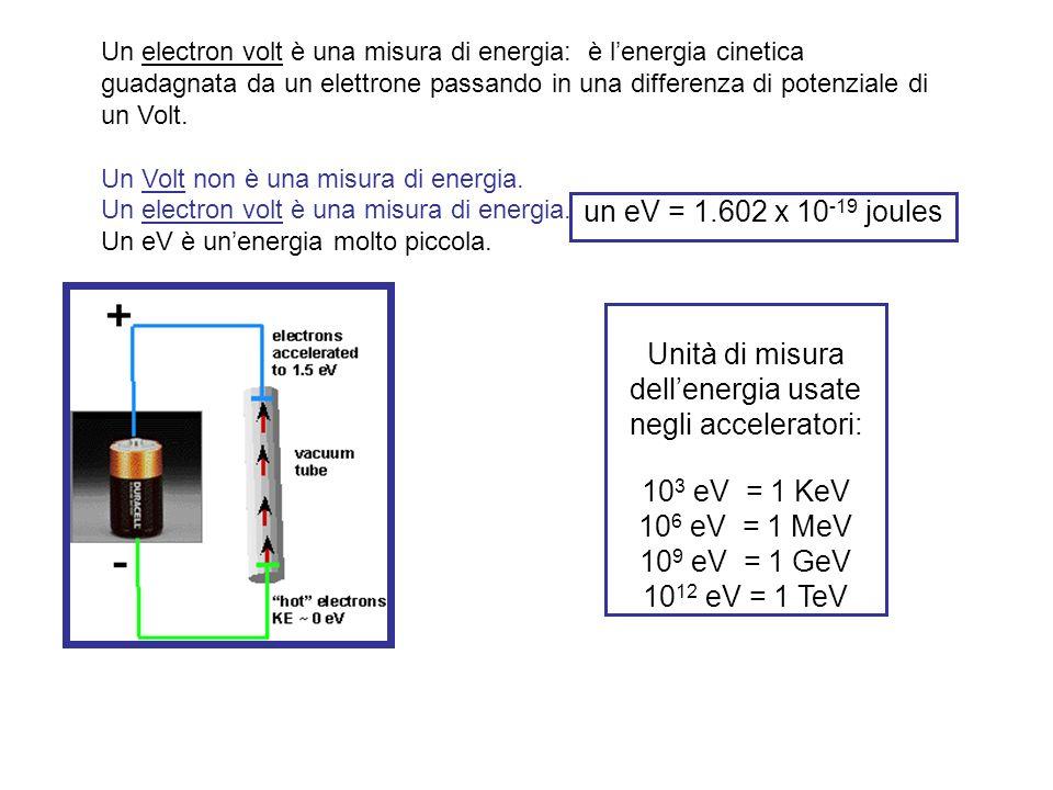 Un electron volt è una misura di energia: è lenergia cinetica guadagnata da un elettrone passando in una differenza di potenziale di un Volt.