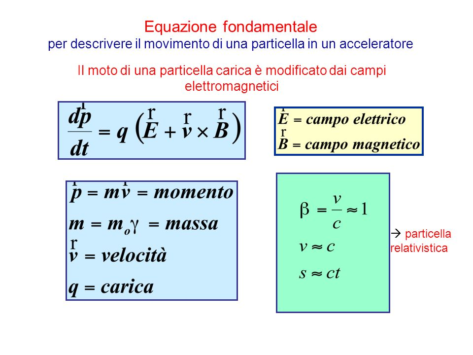Equazione fondamentale per descrivere il movimento di una particella in un acceleratore Il moto di una particella carica è modificato dai campi elettr