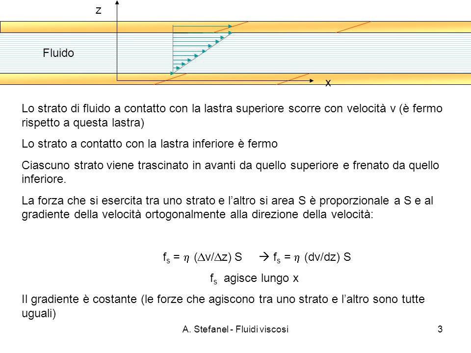 A. Stefanel - Fluidi viscosi3 Fluido Lo strato di fluido a contatto con la lastra superiore scorre con velocità v (è fermo rispetto a questa lastra) L
