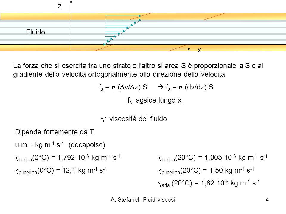 A. Stefanel - Fluidi viscosi4 Fluido La forza che si esercita tra uno strato e laltro si area S è proporzionale a S e al gradiente della velocità orto