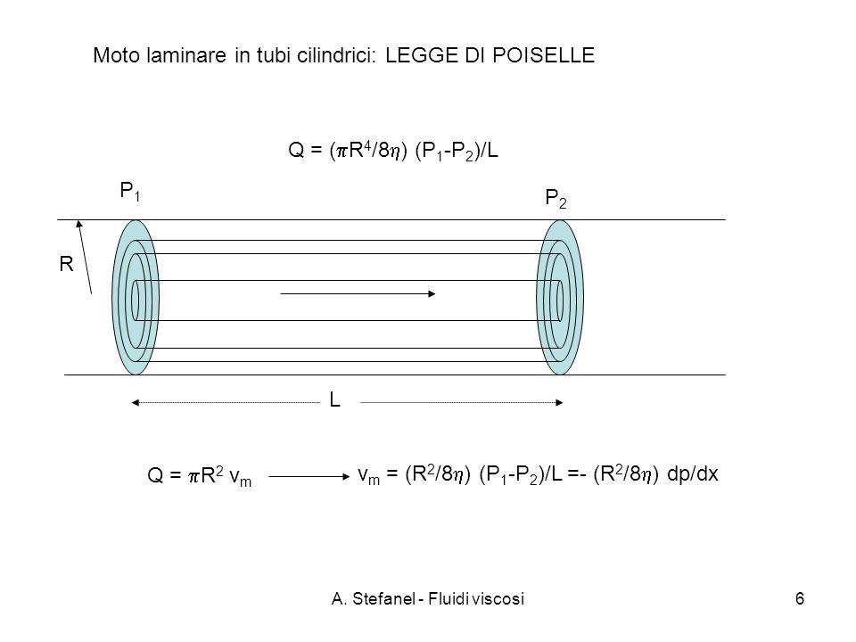 A. Stefanel - Fluidi viscosi6 Moto laminare in tubi cilindrici: LEGGE DI POISELLE Q = ( R 4 /8 ) (P 1 -P 2 )/L L P1P1 P2P2 R Q = R 2 v m v m = (R 2 /8