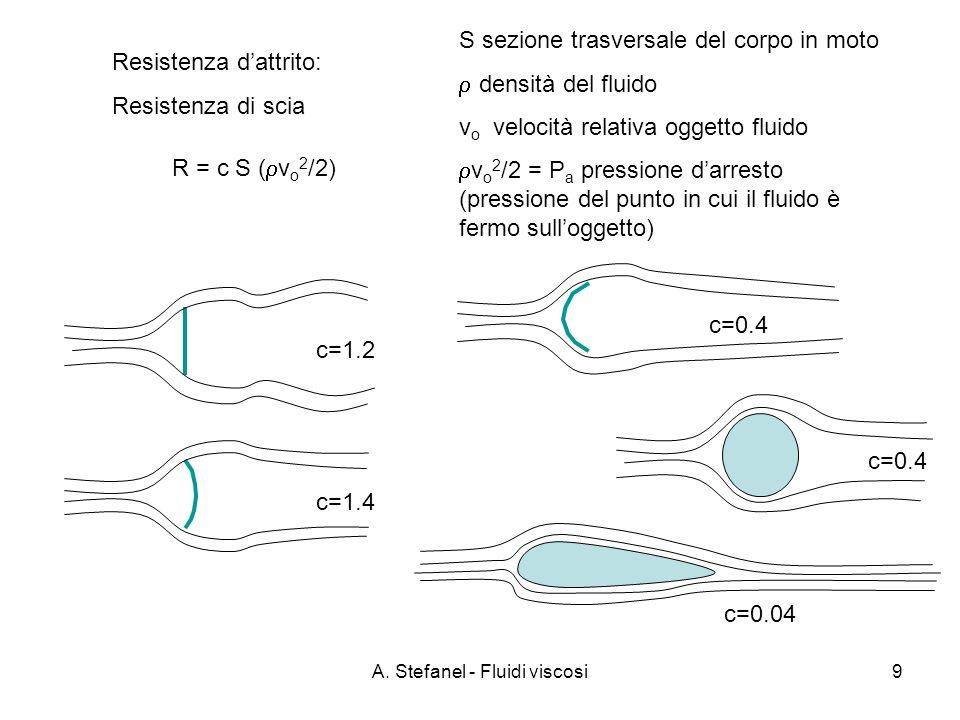 A. Stefanel - Fluidi viscosi9 Resistenza dattrito: Resistenza di scia R = c S ( v o 2 /2) S sezione trasversale del corpo in moto densità del fluido v