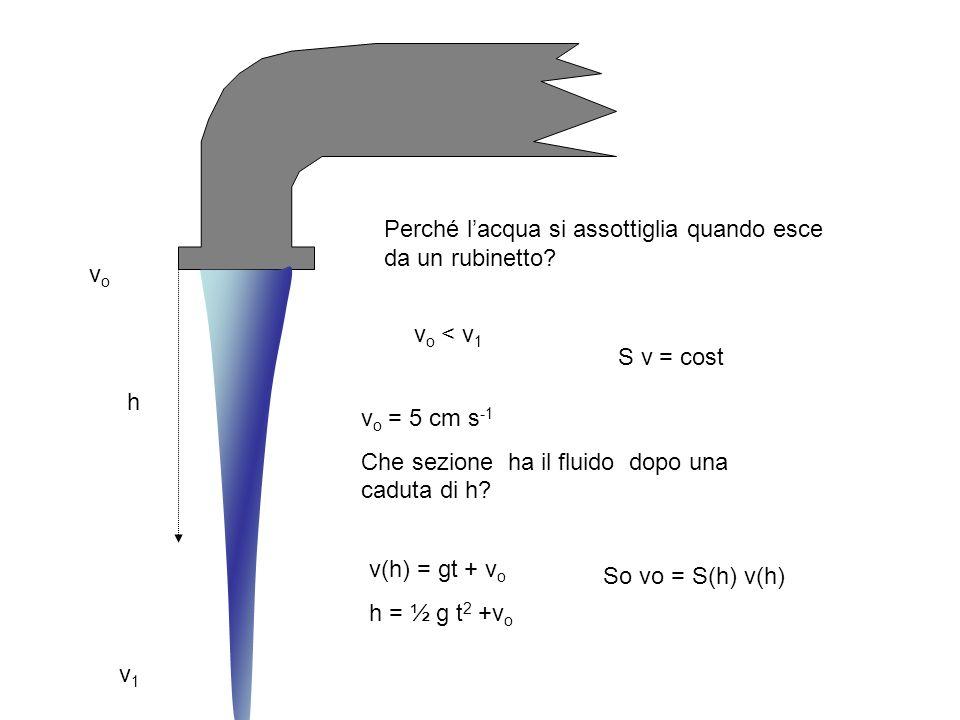 Perché lacqua si assottiglia quando esce da un rubinetto? vovo v1v1 v o < v 1 S v = cost v o = 5 cm s -1 Che sezione ha il fluido dopo una caduta di h
