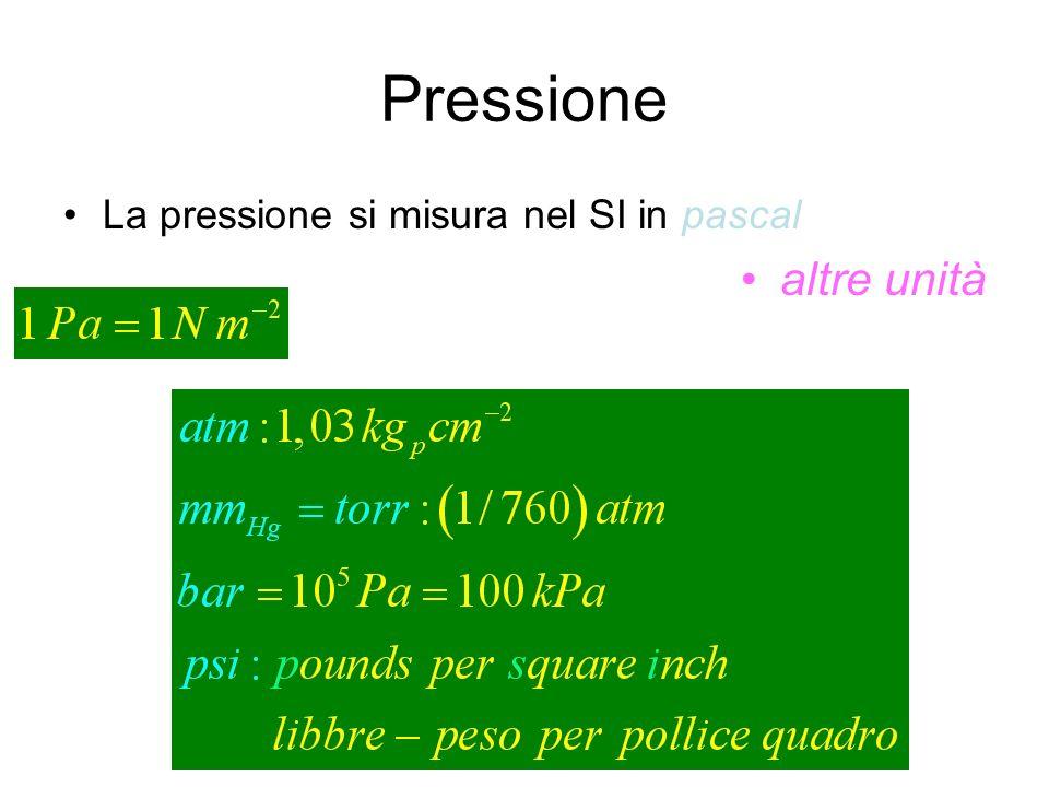 Pressione La pressione si misura nel SI in pascal altre unità