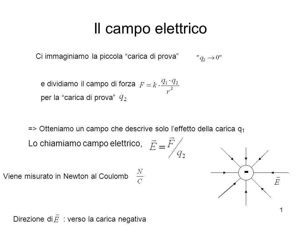1 Il campo elettrico => Otteniamo un campo che descrive solo leffetto della carica q 1 Lo chiamiamo campo elettrico, Ci immaginiamo la piccola carica