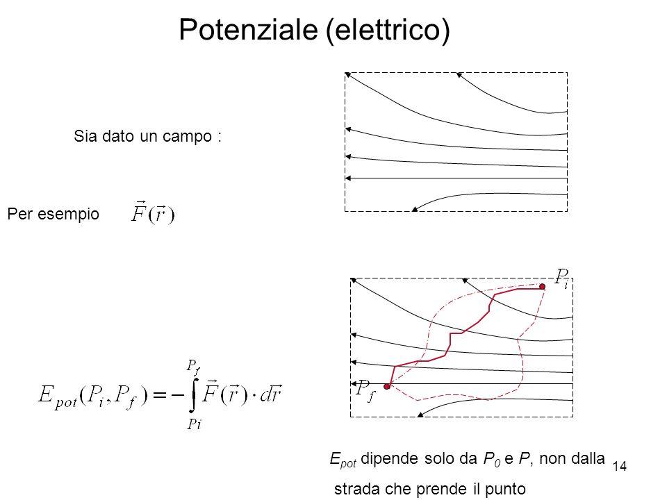 14 Potenziale (elettrico) Sia dato un campo : E pot dipende solo da P 0 e P, non dalla strada che prende il punto Per esempio