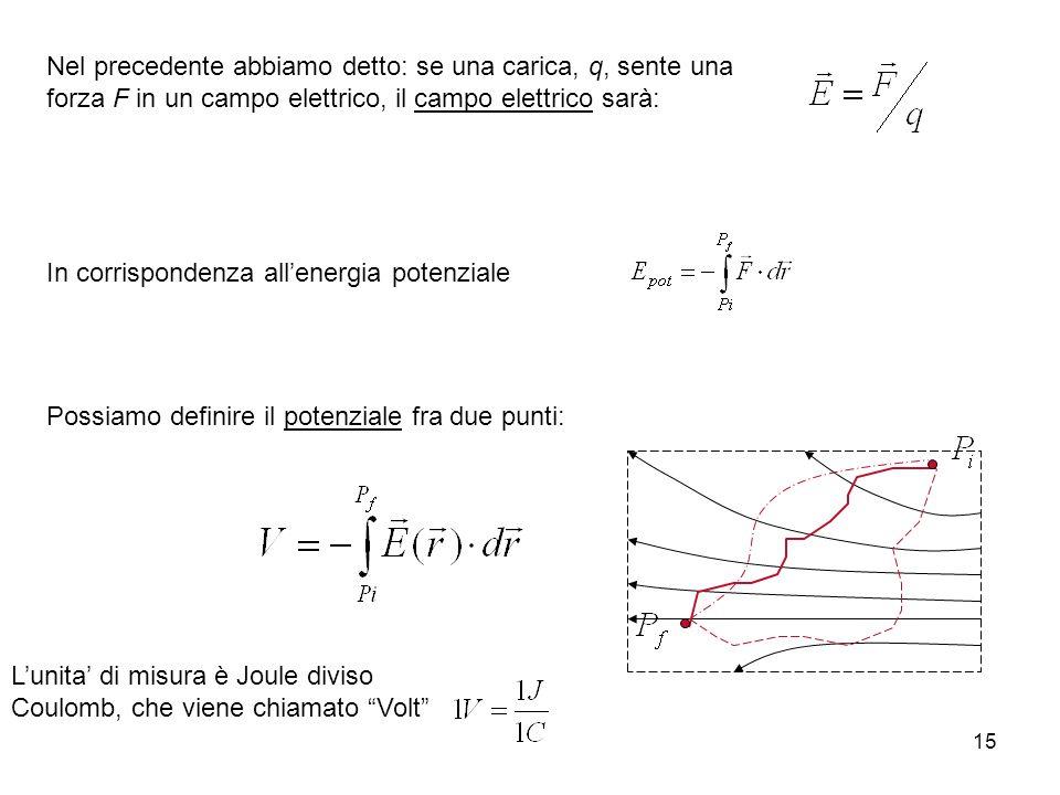 15 Nel precedente abbiamo detto: se una carica, q, sente una forza F in un campo elettrico, il campo elettrico sarà: In corrispondenza allenergia pote