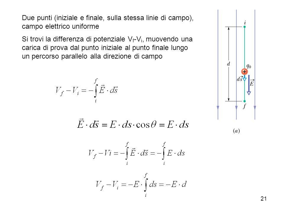 21 Due punti (iniziale e finale, sulla stessa linie di campo), campo elettrico uniforme Si trovi la differenza di potenziale V f -V i, muovendo una ca