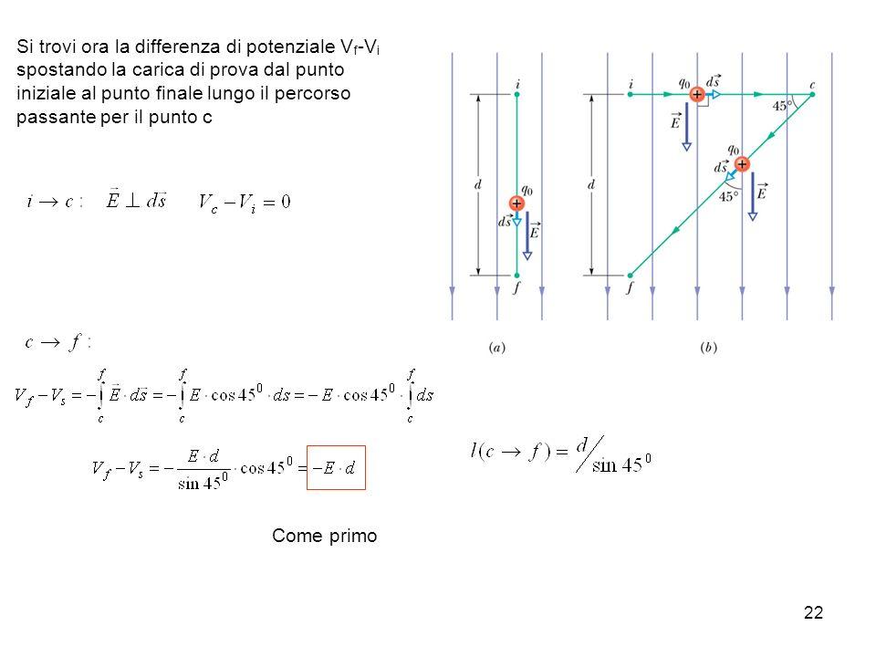 22 Si trovi ora la differenza di potenziale V f -V i spostando la carica di prova dal punto iniziale al punto finale lungo il percorso passante per il