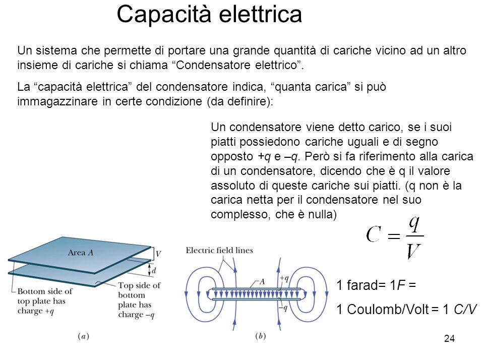 24 Capacità elettrica Un sistema che permette di portare una grande quantità di cariche vicino ad un altro insieme di cariche si chiama Condensatore e